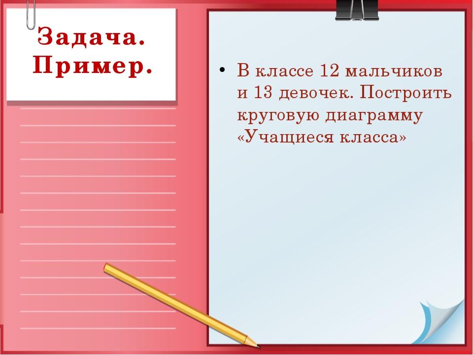 Задача. Пример. В классе 12 мальчиков и 13 девочек. Построить круговую диагра...