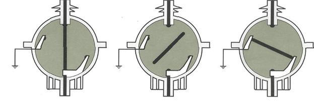 схема элегазового выключателя нагрузки