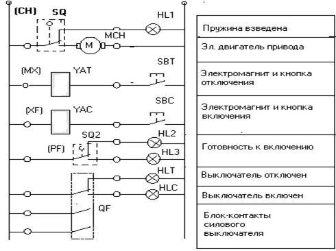 схема привода МСН выключателя Эволис