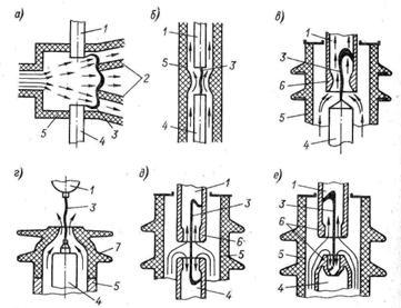 Схемы воздушного дутья