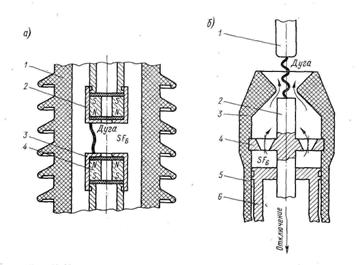 Схемы дугогасительных устройств с магнитными газовым дутьем