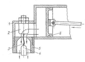 http://leg.co.ua/images/knigi/oborud/apparaty-1000/apparaty-025.jpg
