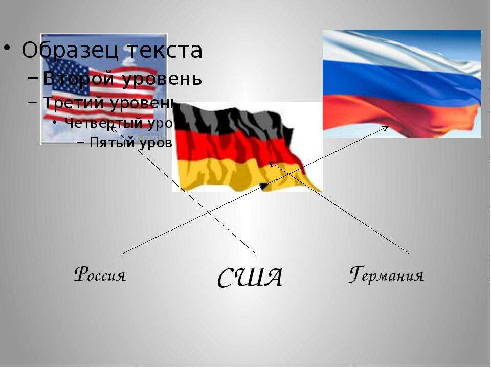 Россия США Германия