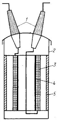 Общий вид фазы масляного реактора