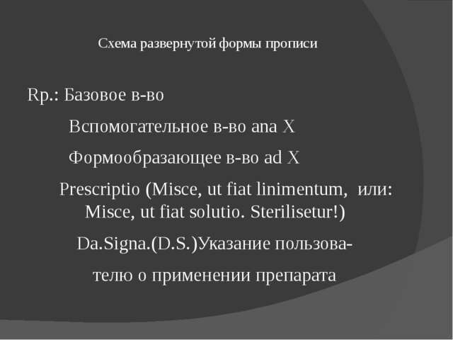 Схема развернутой формы прописи Rp.: Базовое в-во  Вспомогательное в-во ana...