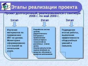 Этапы реализации проекта Проект долгосрочный, реализовывался с сентября 2008