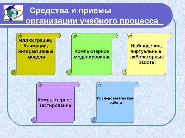 Средства и приемы организации учебного процесса Иллюстрации, Анимации, интер...
