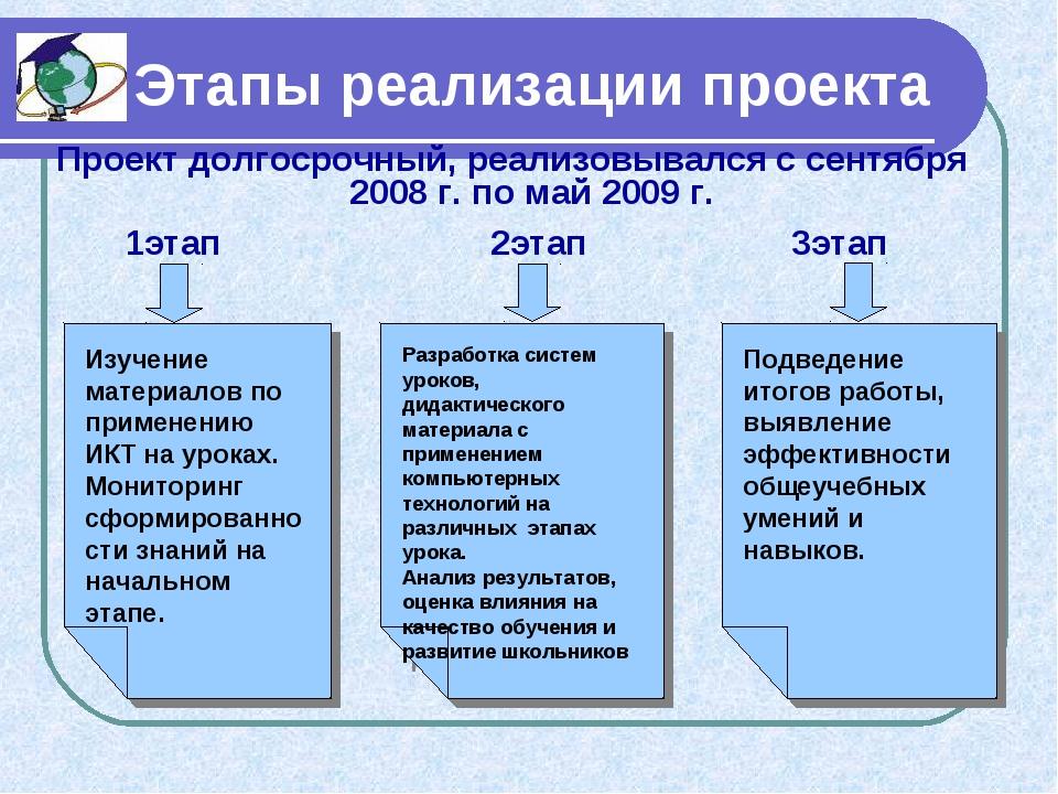 Этапы реализации проекта Проект долгосрочный, реализовывался с сентября 2008...