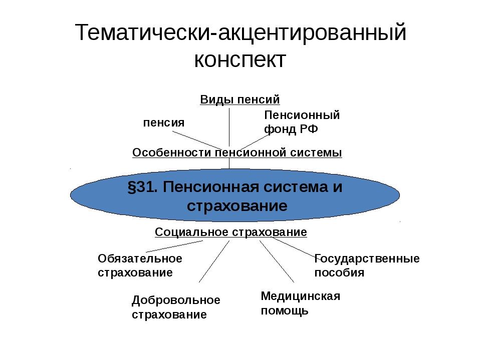 Пенсионная система Российской Федерации
