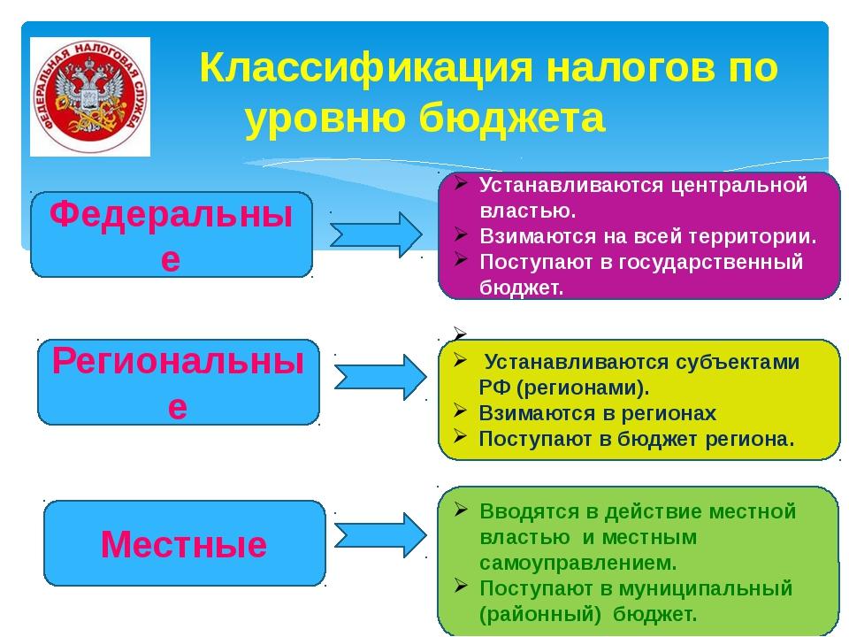 Классификация налогов по уровню бюджета Федеральные Региональные Местные Уст...