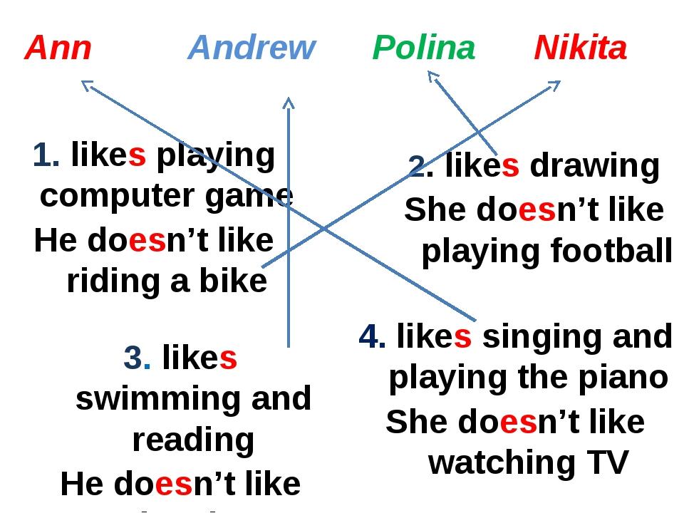 I like + глагол I don't like + глагол Example: I like reading I don't like s...