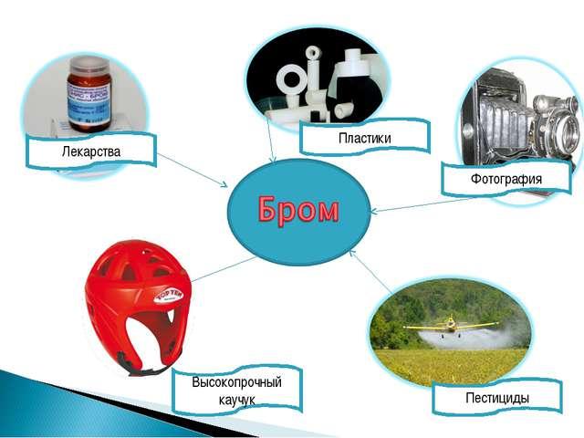 Лекарства Высокопрочный каучук Фотография Пластики Пестициды