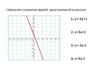 Определите уравнение прямой, представленной на рисунке 1. y=-3x+1 2. y=3x+1 3