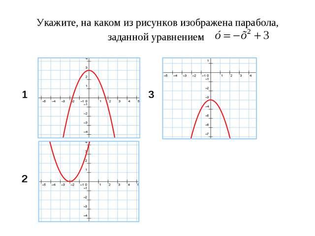 Укажите, на каком из рисунков изображена парабола, заданной уравнением 1 2 3