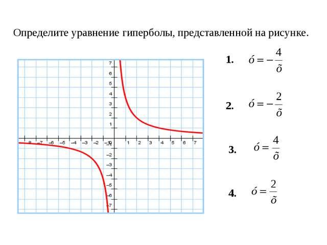 Определите уравнение гиперболы, представленной на рисунке. 1. 2. 3. 4.