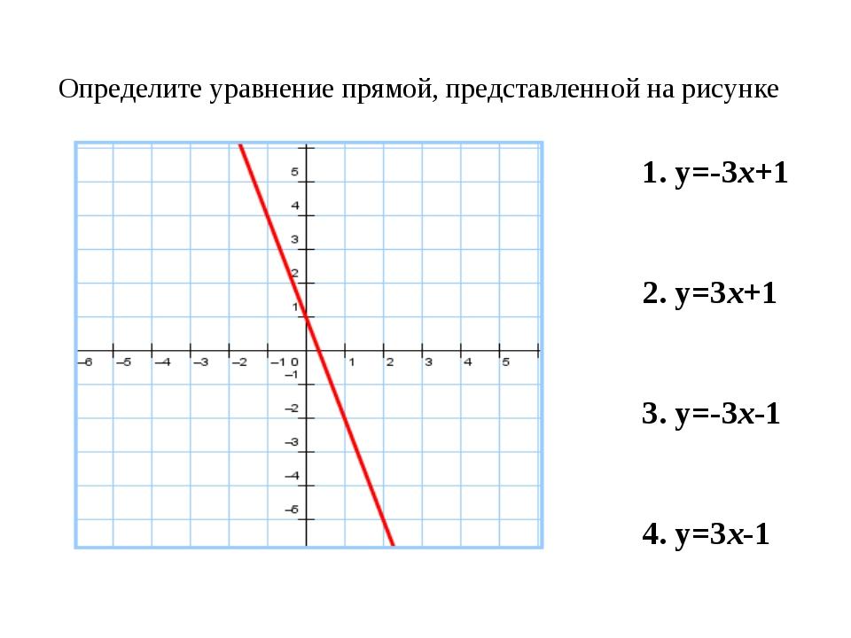 Определите уравнение прямой, представленной на рисунке 1. y=-3x+1 2. y=3x+1 3...