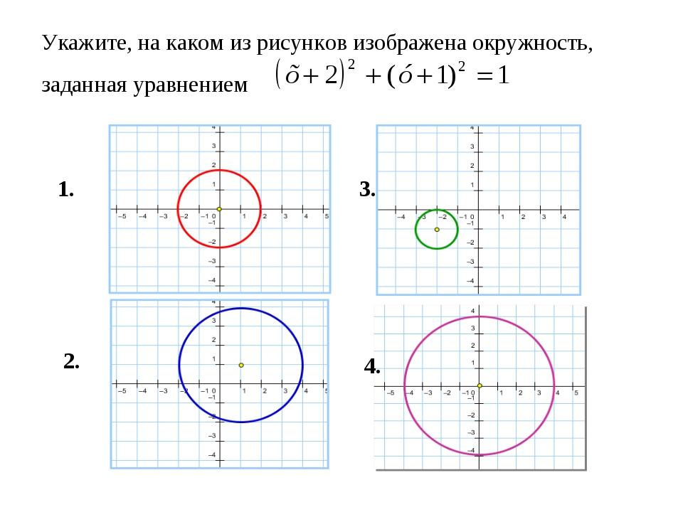 Укажите, на каком из рисунков изображена окружность, заданная уравнением 1. 2...