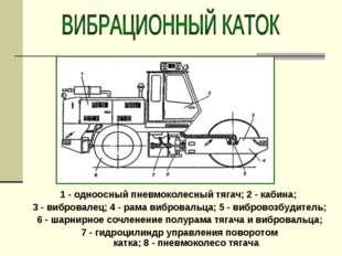 1 - одноосный пневмоколесный тягач; 2 - кабина; 3 - вибровалец; 4 - рама вибр