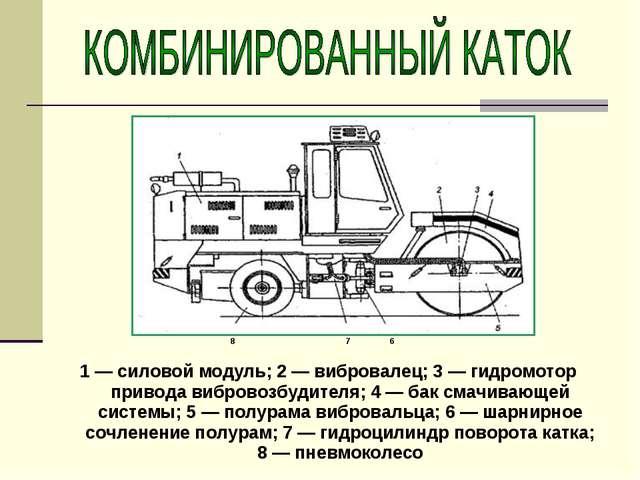 8 7 6 1 — силовой модуль; 2 — вибровалец; 3 — гидромотор привода вибровозбуд...