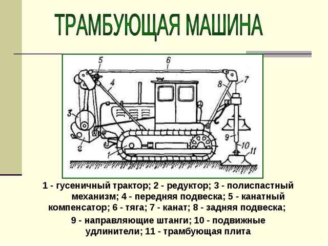1 - гусеничный трактор; 2 - редуктор; 3 - полиспастный механизм; 4 - передняя...