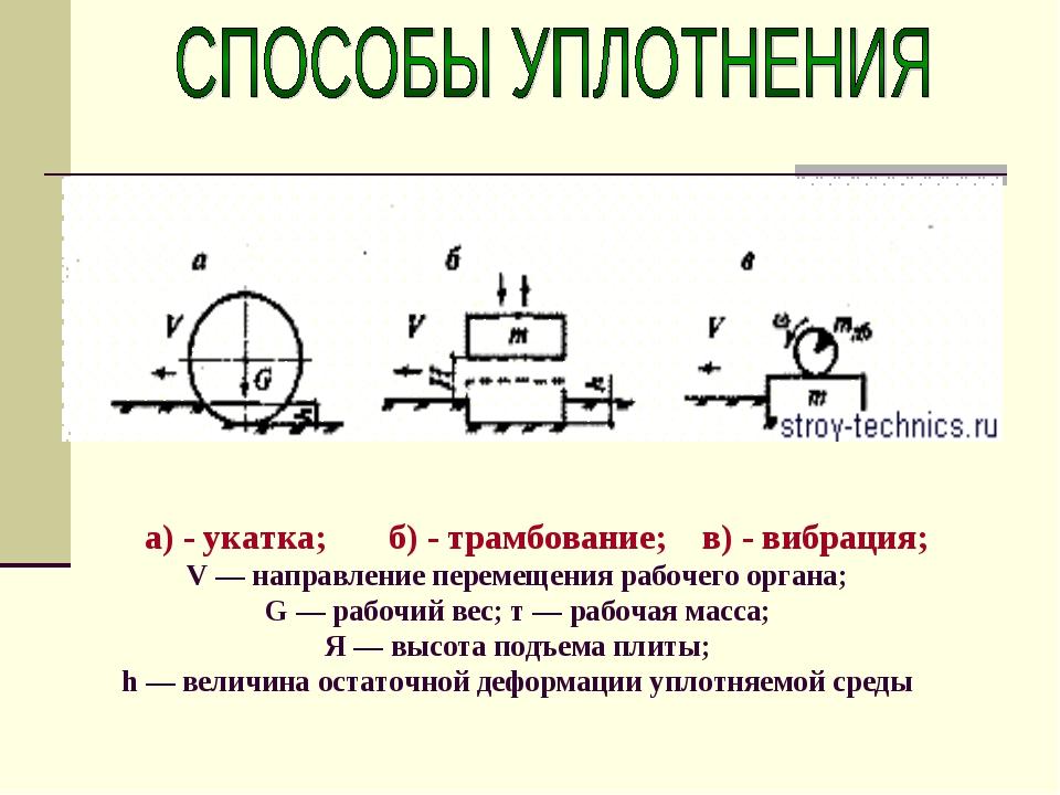 а) - укатка; б) - трамбование; в) - вибрация; V — направление перемещения ра...