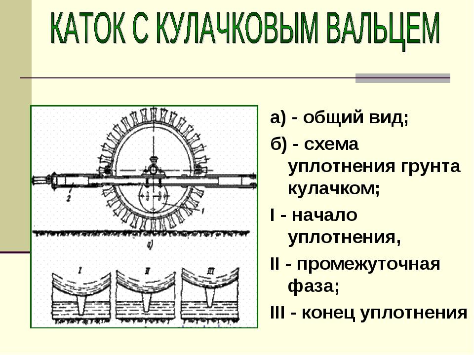 а) - общий вид; б) - схема уплотнения грунта кулачком; I - начало уплотнения,...