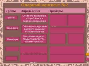 Опорный конспект №2 Тропы Определения Примеры Эпитет Сравнение Метафора Анти