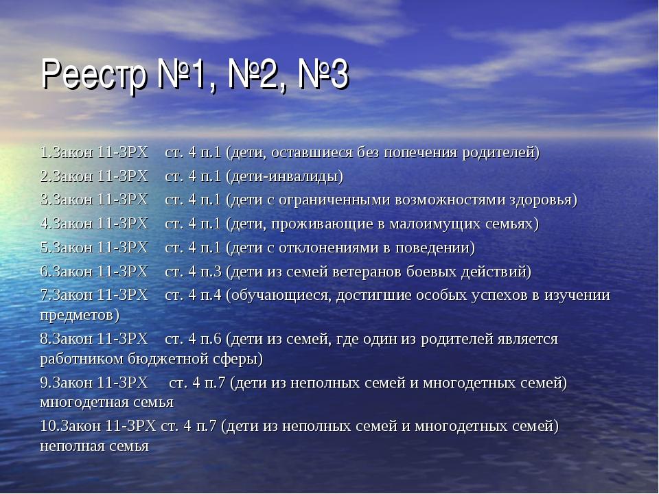 Реестр №1, №2, №3 1.Закон 11-ЗРХ ст. 4 п.1 (дети, оставшиеся без попечения ро...