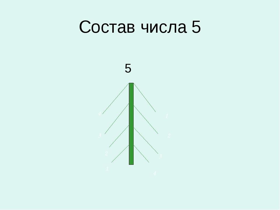 Состав числа 5 5 4 3 2 1 3 2 1 4