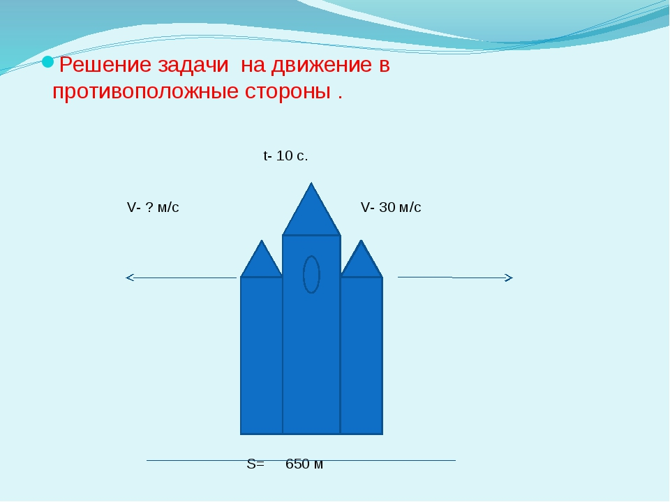 Решение задачи на движение в противоположные стороны . t- 10 c. V- ? м/с V-...