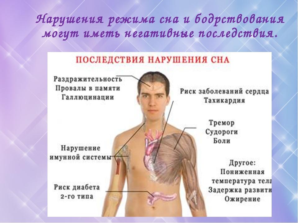 Дискомфорт в области желудка и тяжесть может не дать уснуть до самого утра.