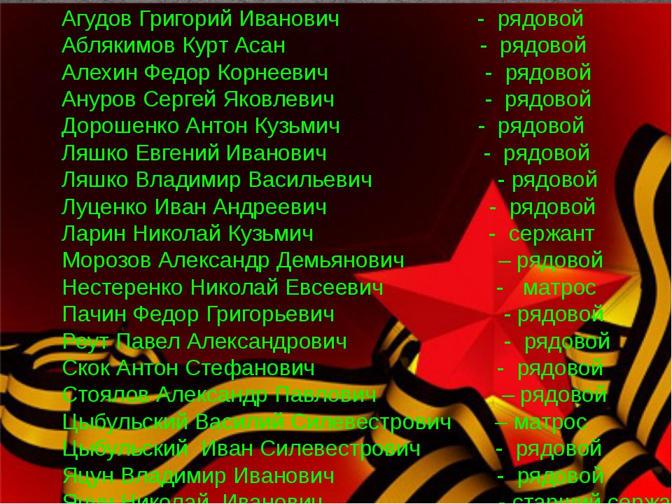 Агудов Григорий Иванович - рядовой Аблякимов Курт Асан - рядовой Алехин Федо...