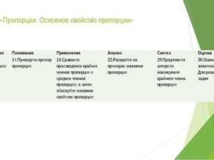 Тема «Пропорции. Основное свойство пропорции» Ознакомление Понимание Применен
