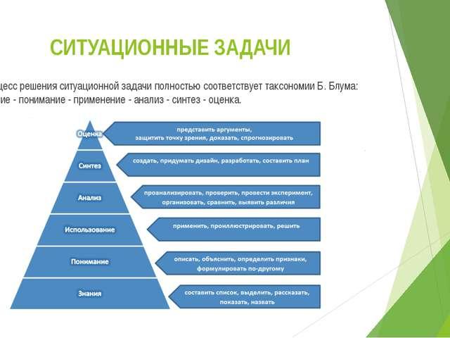 СИТУАЦИОННЫЕ ЗАДАЧИ Процесс решения ситуационной задачи полностью соответству...