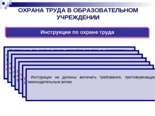 ОХРАНА ТРУДА В ОБРАЗОВАТЕЛЬНОМ УЧРЕЖДЕНИИ Инструкции по охране труда разрабат