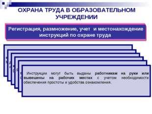 ОХРАНА ТРУДА В ОБРАЗОВАТЕЛЬНОМ УЧРЕЖДЕНИИ Утвержденные инструкции ОУ регистри