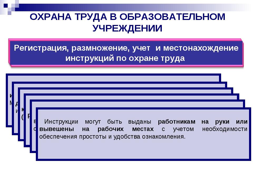 ОХРАНА ТРУДА В ОБРАЗОВАТЕЛЬНОМ УЧРЕЖДЕНИИ Утвержденные инструкции ОУ регистри...