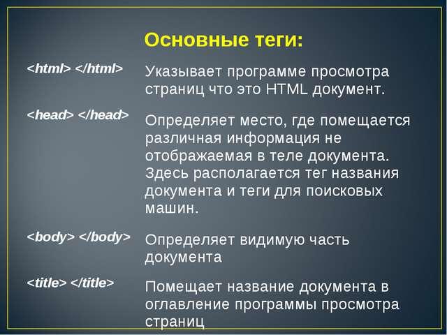 Основные теги:  Указывает программе просмотра страниц что это HTML документ...