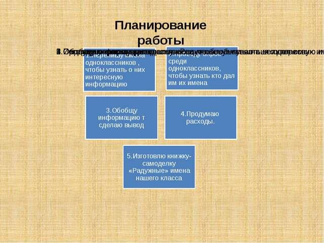 Планирование работы