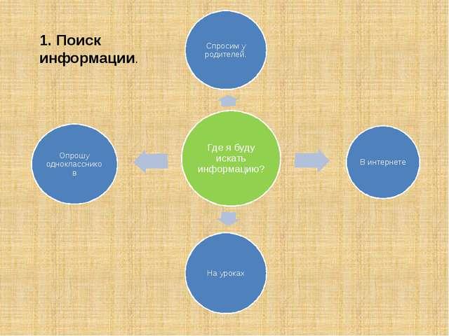 1. Поиск информации.
