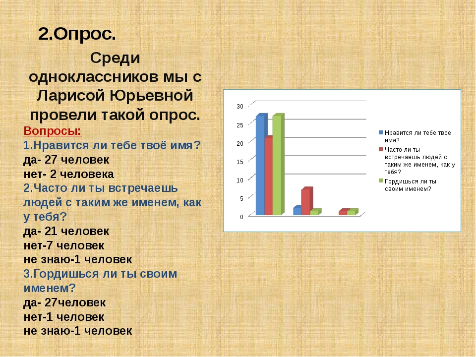 Среди одноклассников мы с Ларисой Юрьевной провели такой опрос. Вопросы: 1.Нр...