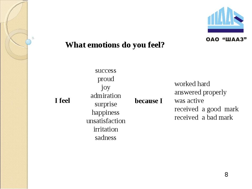 8 What emotions do you feel? I feel success proud joy admiration surprise hap...