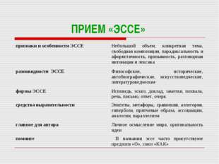 ПРИЕМ «ЭССЕ» признаки и особенности ЭССЕНебольшой объем, конкретная тема, св