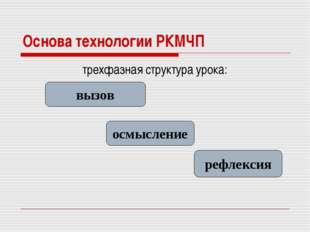 Основа технологии РКМЧП трехфазная структура урока: вызов осмысление рефлексия