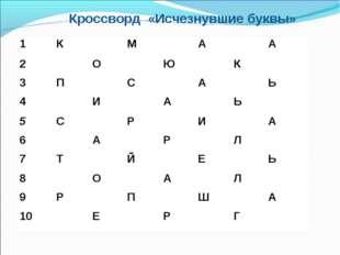 Кроссворд «Исчезнувшие буквы» 1КМАА 2ОЮК 3ПСАЬ 4ИА