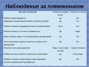 Наблюдение за племянником Критерии наблюдений Отметка за первый месяц Отметка