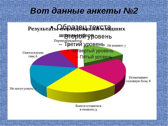 Вот данные анкеты №2