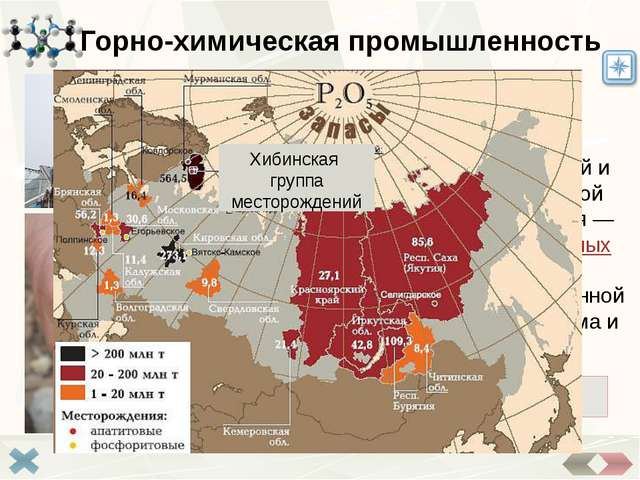 Производство минеральных удобрений Главные отрасли: производство азотных, ка...