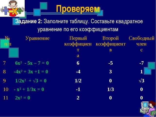 Проверяем Задание 2: Заполните таблицу. Составьте квадратное уравнение по его...