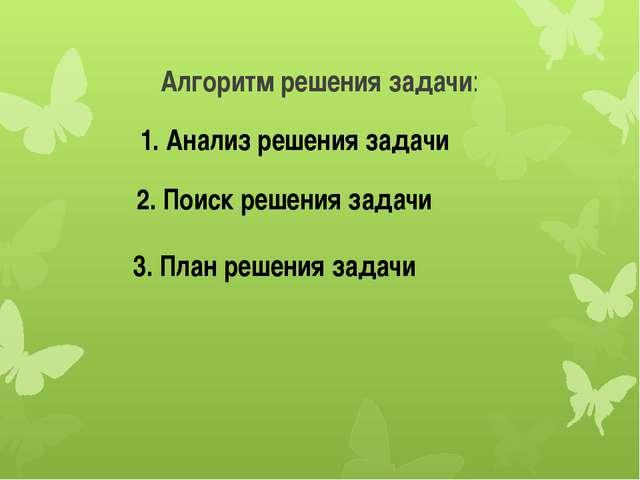 Алгоритм решения задачи: 1. Анализ решения задачи 2. Поиск решения задачи 3....